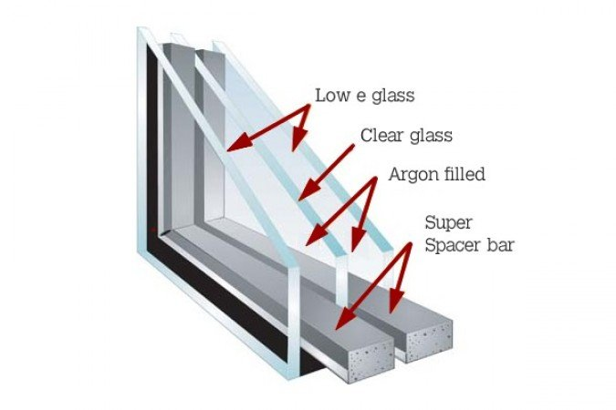 Advantages of Upgrading to Triple Glazing